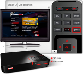 Airtel Digital TV for vehicles
