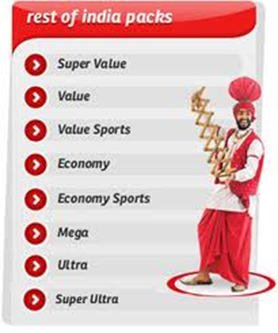 Airtel Digital TV Rest of India Packages